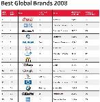 Coca-Cola, toujours la plus forte marque du monde