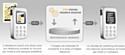 Pixmail simplifie les campagnes marketing mobile