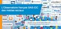 Création de l'Observatoire français SAS-IDC des médias sociaux