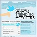 Les Américains apprécient les tweets promotionnels