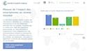 Google lance 'Notre Planète Mobile'