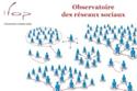 Réseaux sociaux : les marques en manque d'interaction avec les internautes