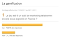La gamification : résultats du sondage Emarketing.fr