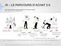 Les Français et les médias sociaux : lemoment de vérité