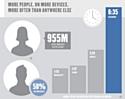 [Infographie] La publicité sur Facebook