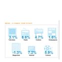 + 7,2% au 1ersemestre 2012 pourlapub mondiale sur Internet