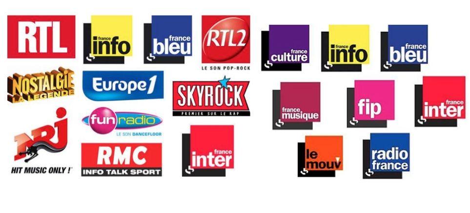 Audiences radio : RTL, NRJ et France Inter en tête
