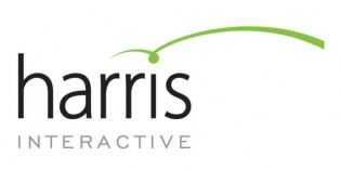 Buzz High Tech Harris Interactive / emarketing.fr: l'iPhone 6 au top