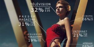Les médias s'habillent en Prada