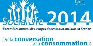 De la conversation à la consommation : les usages des réseaux sociaux changent