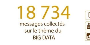Big Data : la preuve par l'image