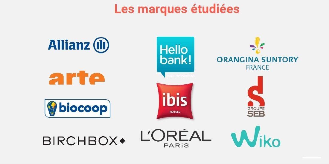 9bc59f11b831a Trophées Marketing  Top des marques les plus performantes sur les réseaux  sociaux