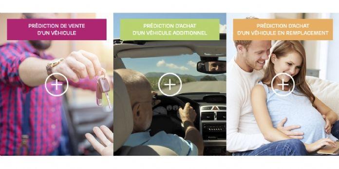 AAA Data lance la première offre prédictive d'achat sur le marché automobile français