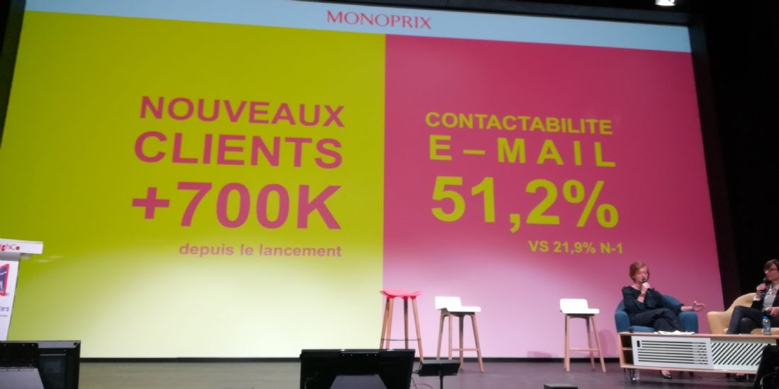 Monoprix : un an après, quel bilan pour sa nouvelle carte de fidélité ?