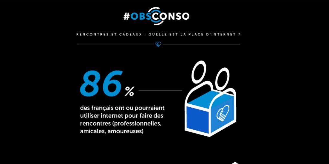 Obsconso souligne l'importance d'internet dans la vie sociale
