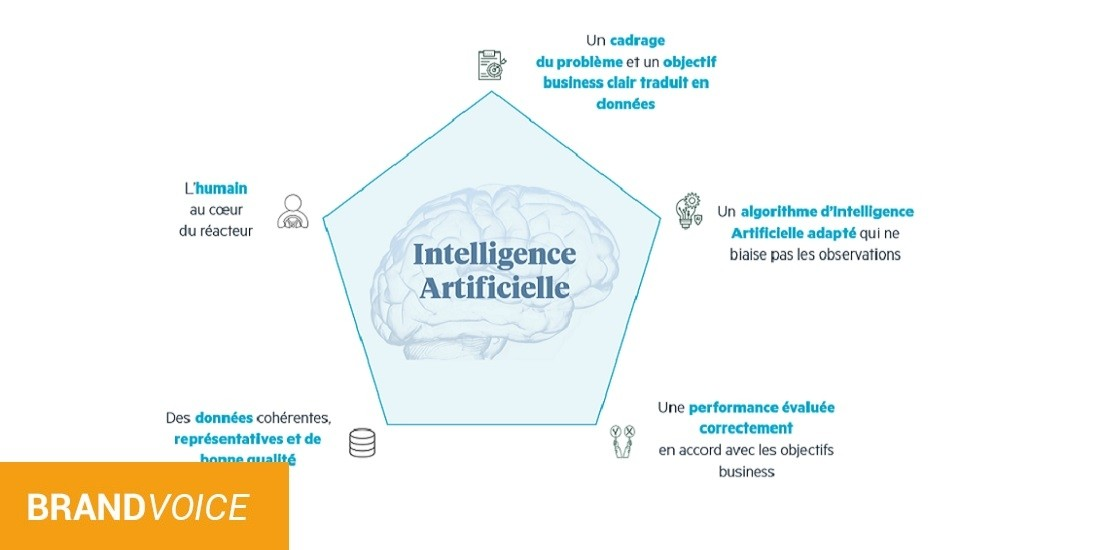 #MarketingDay19 : La data science, ce n'est pas une fin en soi !