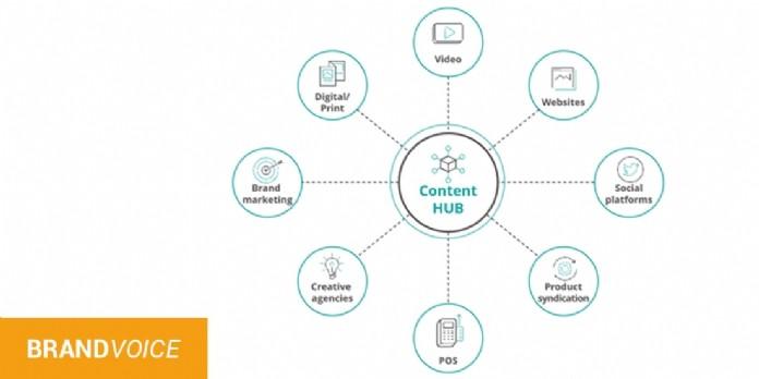 Comment la centralisation des contenus participe à une expérience de marque plus engageante ?