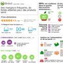 Dossier | Brésil : la santé avant tout !