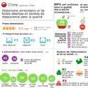 Dossier | Chine : l'hédonisme alimentaire à petits prix