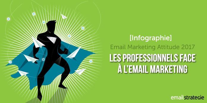 [Infographie] Les professionnels face à l'emailing