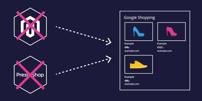 Google laisse tomber les intégrations de flux directes pour Prestashop, Magento et Bigcommerce